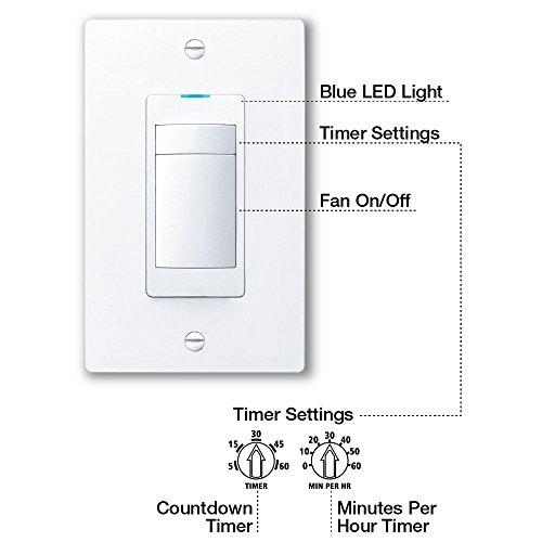 DewStop FS-850-W1 Adjustable Multi Timer Bath Fan Timer Control, White