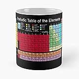 Educación Elementos Química Átomos Químicos Copernicium Flerovium Dmitri Mendeleev Mejor Taza de café de...