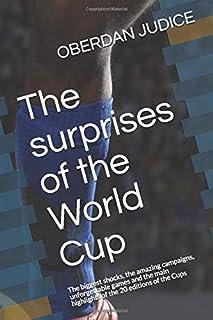 10 Mejor Lol Surprise World Cup de 2020 – Mejor valorados y revisados