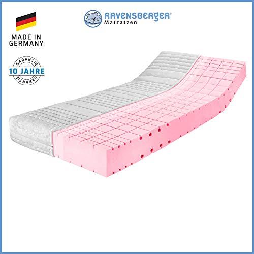 RAVENSBERGER Komfort-SAN® 50 | HR-Kaltschaummatratze | H2 RG 50 (45-80 kg) | Made IN Germany - 10 Jahre Garantie | Baumwoll-Doppeltuch-Bezug | TÜV-Zertifiziert | 90 x 200 cm
