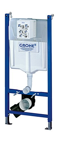 Grohe Farbe