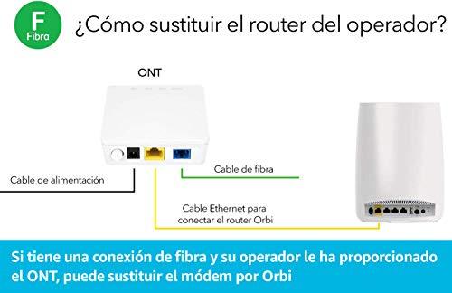Netgear Orbi RBK50V-100EUS - Sistema WiFi Mesh Orbi Voice con Router y Altavoz Inteligente con Alexa