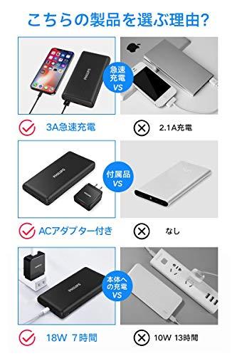 PHILIPSフィリップスモバイルバッテリーACアダプター付き20000mAhType-C入出力超大容量QC3.0PD急速充電軽量2台同時充電iPhoneアンドロイドタブレット2.1Aスマートフォン充電器DLP8720C