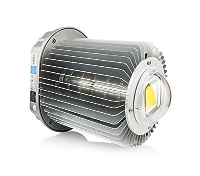 Hyperikon® LED High Bay