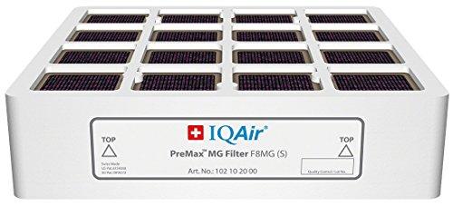 IQAir PreMax™ Filter F8 (S) HealthPro® 150