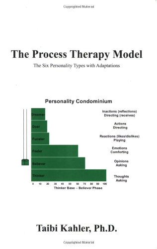 personality adaptations - 3