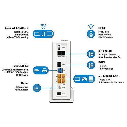 AVM Fritz!Box 6591 Cable WLAN AC + N Router (DOCSIS-3.1-Kabelmodem) & Fritz!WLAN Mesh Repeater 2400 (Dual-WLAN AC + N bis zu 1.733 MBit/s (5GHz) + 600 MBit/s(2,4 GHz), 1x Gigabit-LAN)