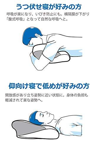 トゥベスト『ニューロンピロー低反発枕』