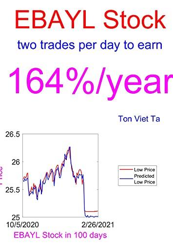Price-Forecasting Models for Ebay Inc 6.0% NTS EBAYL Stock (Francis Crick) (English Edition)
