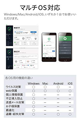 ZEROスーパーセキュリティ(最新)|1台版|Win/Mac/Android対応