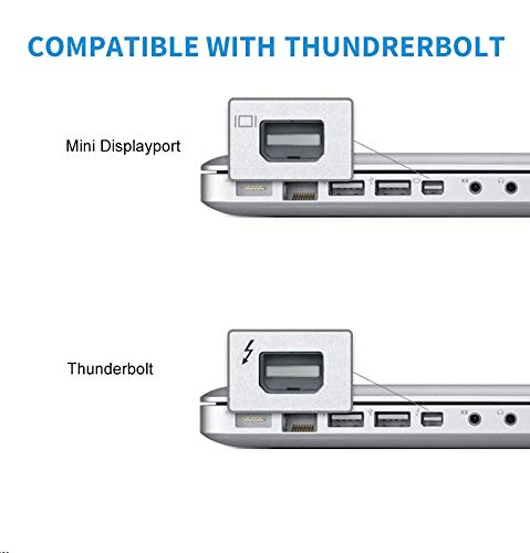 Mini DisplayPort to VGA HDMI DVI Adapter,Microsoft Surface Pro 6 5 4 3 Video Display Converter,Thunderb   olt to HDMI VGA DVI Adaptor for Mini DP Mac,MacBook Pro,Air,MS Surface Book to Projector,Monitor