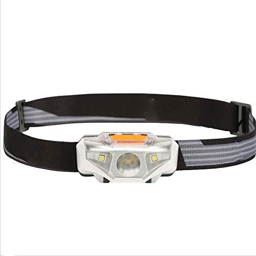 Salurón de emergencia, Abierto, Funcional, para Bivouicking, Lámpara de cabeza para casco de casco, Faro de zoom para adultos, impermeables, Energizador de alta potencia DIRIGIÓ Linternas de faros