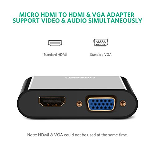 UGREEN Active Micro HDMI to HDMI VGA Video Converter Adapter with 3.5mm Audio Jack Micro HDMI Adapter for Ultrabooks, Tablets, Cameras and Camcorders (Black)