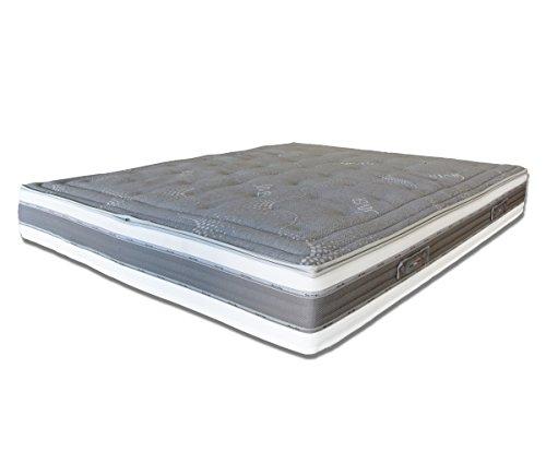 Baldiflex Colchón Silver Grey 170 x 190 cm Silver Safe
