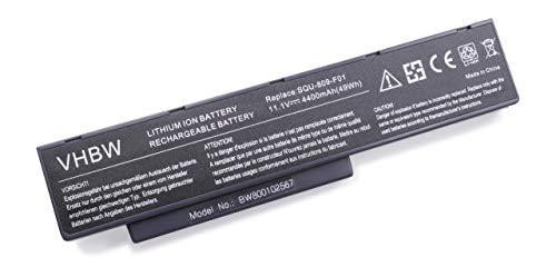 vhbw Akku passend für FujitsuSiemens Amilo Li3710, Li3910, Pi3560, Pi3660 Laptop Notebook (Li-Ion, 4400mAh, 11.1V, 48.84Wh, schwarz)