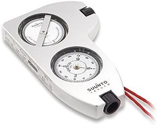 Clinometer/Compass Tandem