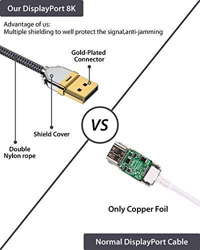 USB C DisplayPort Kabel 8K@60Hz Maxonar 4K@60Hz/144Hz/120Hz 5K@60Hz 2K@240Hz Thunderbolt 3 zu DisplayPort HBR3 Typ C DP 1.4 für M1 MacBook Pro Mac Mini,iPad air 2020 Dell XPS 2M/6.6Ft VESA Certified
