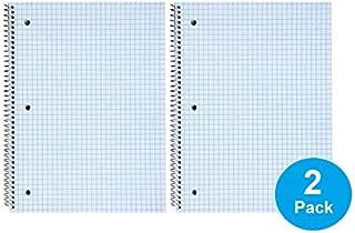 Best graph paper spiral Reviews