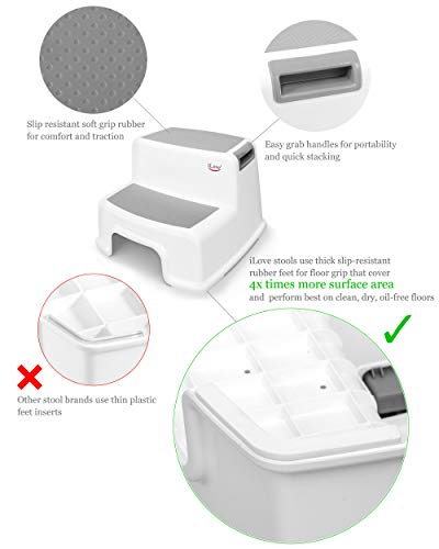 Wide+ 2 Step Stool for Kids (Pack of 1)   Toddler Stool for Toilet Potty Training   Slip Resistant Soft Grip for Safety as Bathroom Potty Stool and Kitchen Step Stool   Extra Wide Two Step   iLove