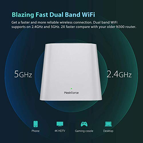 Meshforce M3 Mesh WiFi System, 6+ Rooms Whole Home Coverage, Mesh Router for Wireless Internet, WiFi Router Replacement, Parental Control, Plug-in Design (1 WiFi Point & 2 Dots)