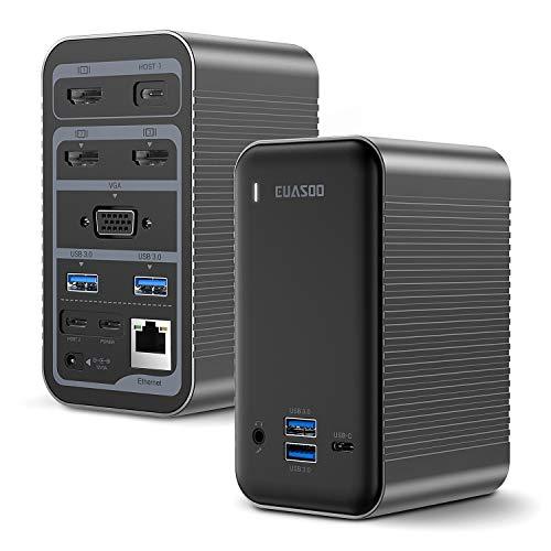 EUASOO Docking Station USB-C 4K Quadruple Display Universal Laptop Docking Station for MacBook and Windows (3 HDMI, VGA, Gigabit Ethernet, USB-C 3.0, 87W PD and 4 USB Ports), Triple Display for macOS