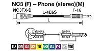 CANARE (カナレ) オーディオ用ケーブル SPC03-B1-SA GREEN