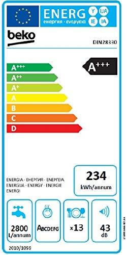 Beko DIN28330 Geschirrspüler Vollintegriert / A+++ / - 6