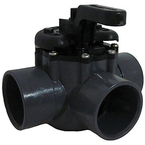 Pentair 263028 Swimming Pool 3-Way Plumbing PVC No Lube Diverter Valve 2' x 2.5'