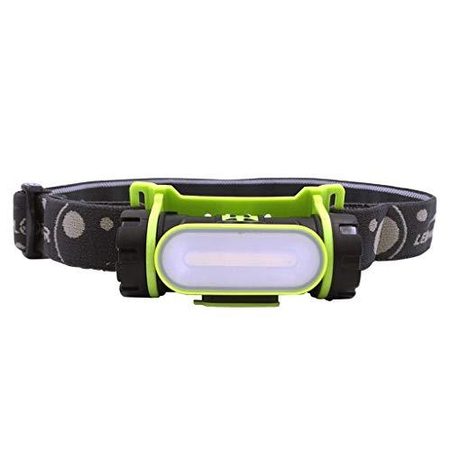 Koplamp Schijnwerper Astigmatisme led-koplamp oplaadbare Glare Super Bright Werk Headlight Auto Repair Head-gemonteerd (Color : Yellow)