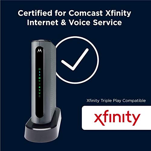 Motorola MT7711 24X8 Cable Modem/Router with Two Phone Ports, DOCSIS 3.0 Modem, and AC1900 Dual Band WiFi Gigabit Router, for Comcast XFINITY Internet and Voice