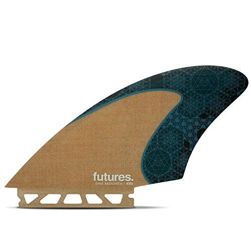 Futures Rasta - Aleta doble de nido de abeja - model, Aletas, Talla única, Yute / Verde azulado