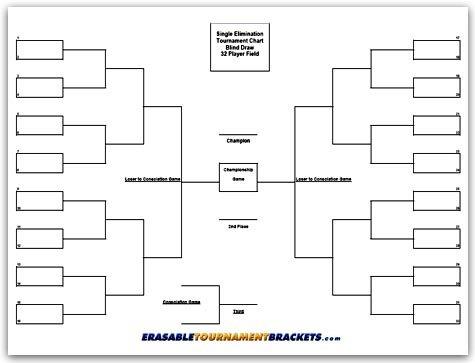 Cornhole 32 Player Erasable Blind Draw Single Elimination Tournament Bracket Chart