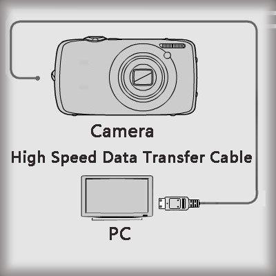 Cable USB para Konica Minolta Dimage A200 E323 E50 E500 X1 X50 X60 Z10 Digital cámara de fotos, Videocámaras