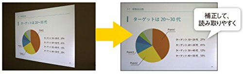 SOURCENEXT(ソースネクスト)『本格読取5』
