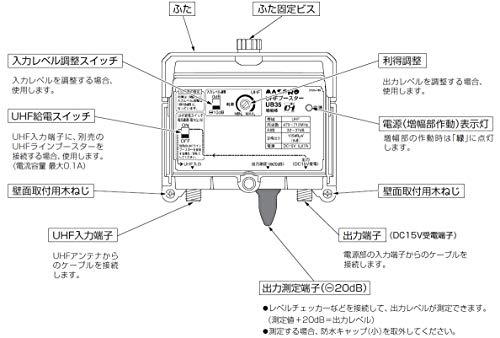 マスプロ電工UHFブースター35dB増幅タイプEPUB35