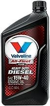 Valvoline (VV388-6PK) All-Fleet Plus SAE 15W-40 Motor Oil - 1 Quart Bottle, (Case of 6)
