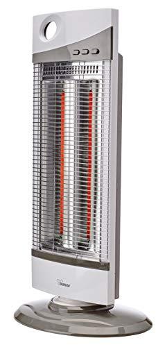 bimar HR301 Stufetta elettrica Basso consumo Infrarossi al Carbonio, Stufa Elettrica per Ambienti Esterni/Interni, Resistenze Verticali Fibra di Carbonio, Oscillazione DX/SX, 2 potenze Riscaldamento