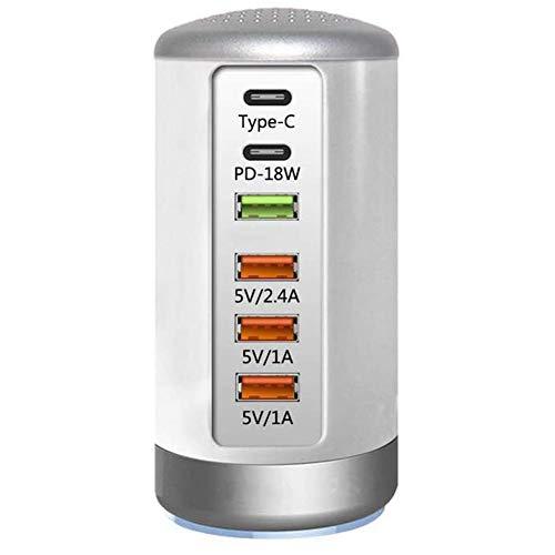 Mogzank Cargador de Escritorio de 6 Puertos EstacióN de Carga de Concentrador USB de 65 W (4 USB + Tipo C + QC3.0 + PD 18W) Cargador de Pared Multipuerto Enchufe de la UE Blanco