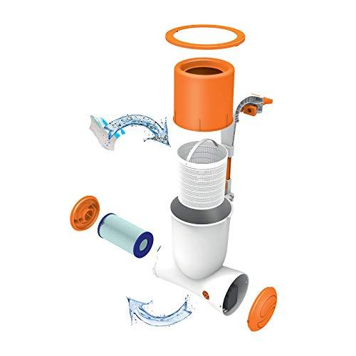 Bestway Flowclear Skimatic 2-in-1 Einhängeskimmer/Filterpumpen-Kombination, 2.574 l/h