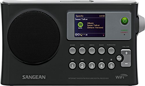 Best Portable Outdoor Radio Sangean