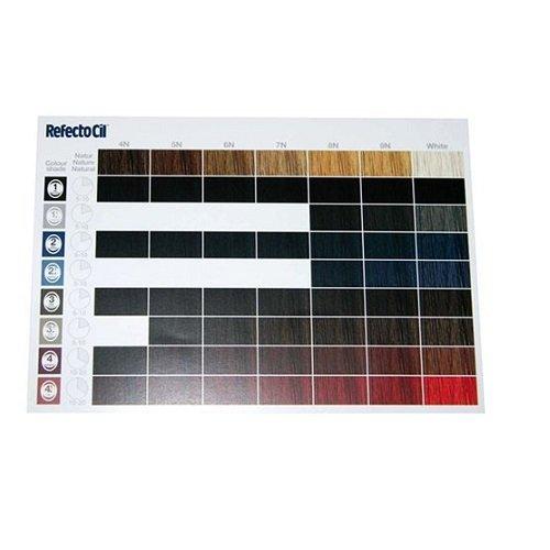 RefectoCil Farbkarte A/W-Farbe