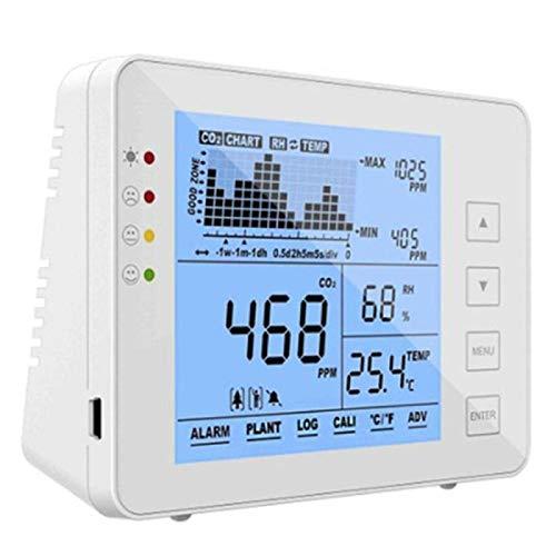 LOVEAI CO2 Meter Haushaltsalarme Wand Montierbar Kohlendioxid Detektor 0-5000 Ppm Luft QualitäT Monitor Mit Temperatur Feuchte Display, GroßEr Bildschirm Air QualitäT Analyzer(Weiß)
