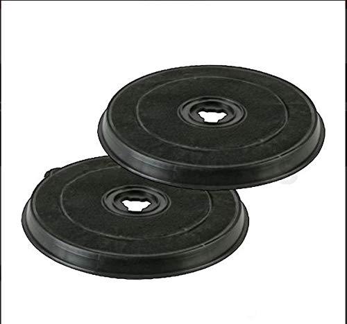 UTP 2 x Kohlefilter für Elektrolux Dunstabzugshaube Entlüftungsabzug EFF57 EHOOD