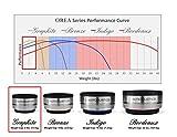Immagine 2 isoacoustics orea series audio equipment