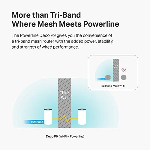 TP-Link Deco Powerline Hybrid Mesh WiFi System –Up to 6,000 sq.ft Whole Home Coverage, WiFi Router/Extender Replacement,Signal Through Walls, Seamless Roaming, Parental Controls(Deco P9)
