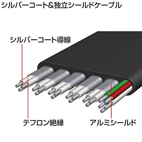 サンワサプライHDMI巻取りケーブル1.2mブラックKM-HD20-M12