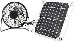 solar coop fan