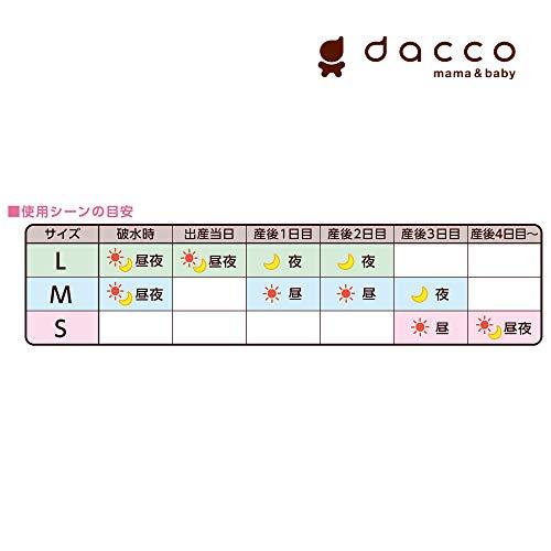 ダッコdaccoお産用パッドスイートSweetMサイズ(12cm×28.5cm)10個入