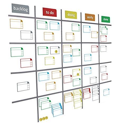 SMILEYBOARD - Premium Scrum Board Karten-Set - Magnetische Haftnotizen - Schilder - Streifen - Wasserlöslicher Marker