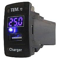 ホンダAタイプ N BOX JF1 JF2 H23.12~現在 LED/ブルー 温度計+USBポート 充電 12V 2.1A 増設 パネル USBスイッチホールカバー 電源